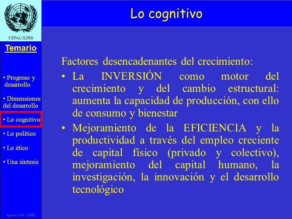 Progreso y desarrollo Dimensiones del desarrollo Lo cognitivo Lo político Lo ético Una síntesis Temario CEPAL/ILPES Agosto 2004 - ILPES Lo cognitivo F