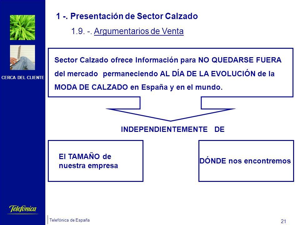 CERCA DEL CLIENTE Telefónica de España 20 1 -. Presentación de Sector Calzado 1.9. -. Argumentarios de Venta Servicio que permite ESTAR ACTUALIZADO co