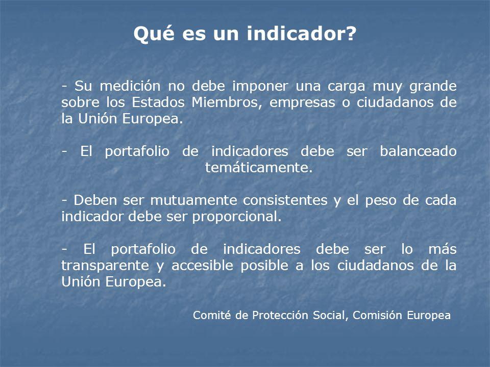 - Su medición no debe imponer una carga muy grande sobre los Estados Miembros, empresas o ciudadanos de la Unión Europea. - El portafolio de indicador