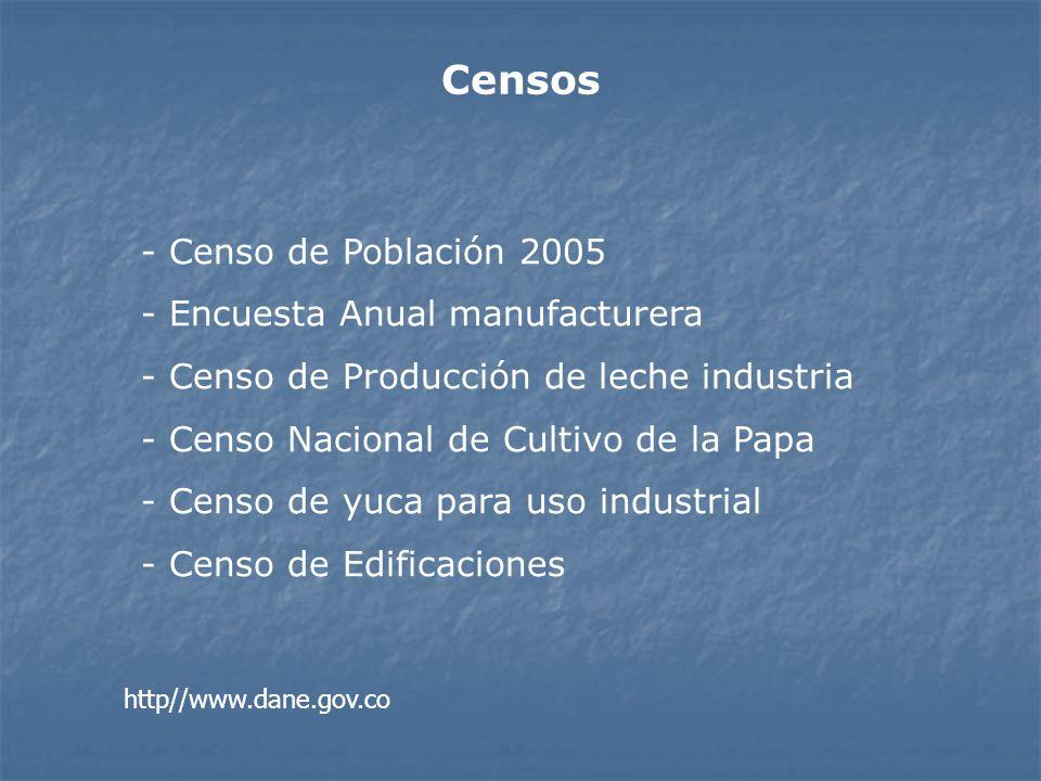 Censos - Censo de Población 2005 - Encuesta Anual manufacturera - Censo de Producción de leche industria - Censo Nacional de Cultivo de la Papa - Cens