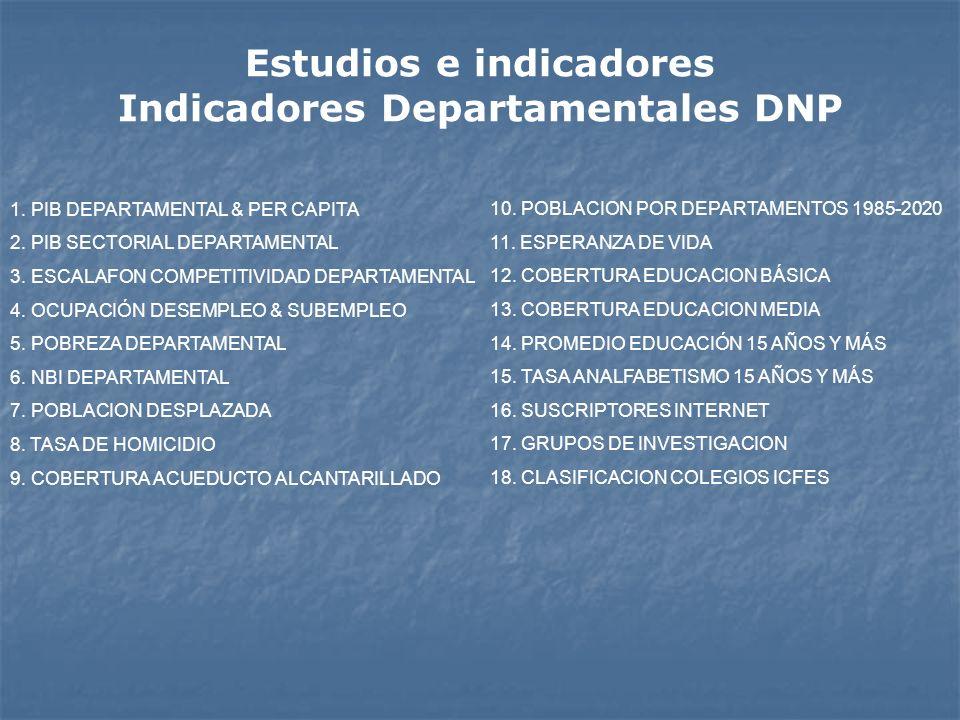 Indicadores Departamentales DNP 1. PIB DEPARTAMENTAL & PER CAPITA 2. PIB SECTORIAL DEPARTAMENTAL 3. ESCALAFON COMPETITIVIDAD DEPARTAMENTAL 4. OCUPACIÓ