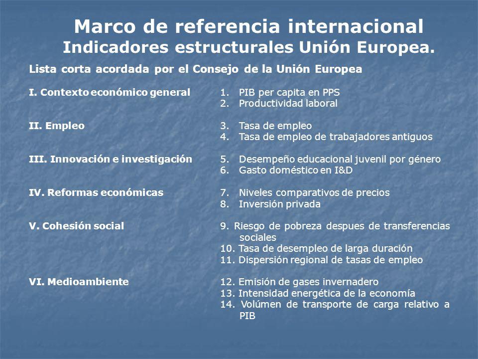 Lista corta acordada por el Consejo de la Unión Europea I. Contexto económico general 1. PIB per capita en PPS 2. Productividad laboral II. Empleo 3.