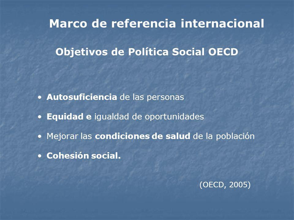 Marco de referencia internacional Objetivos de Política Social OECD Autosuficiencia de las personas Equidad e igualdad de oportunidades Mejorar las co