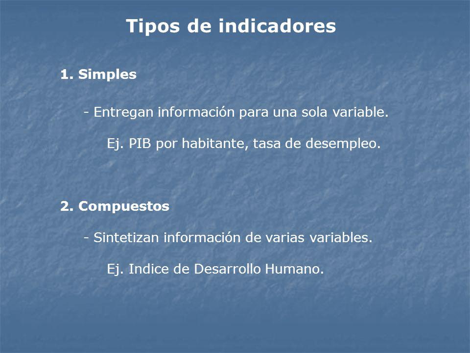 Tipos de indicadores 1. Simples - Entregan información para una sola variable. Ej. PIB por habitante, tasa de desempleo. 2. Compuestos - Sintetizan in