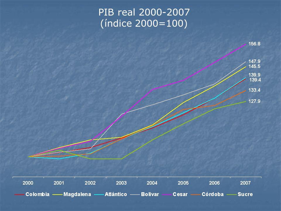 PIB real 2000-2007 (índice 2000=100)