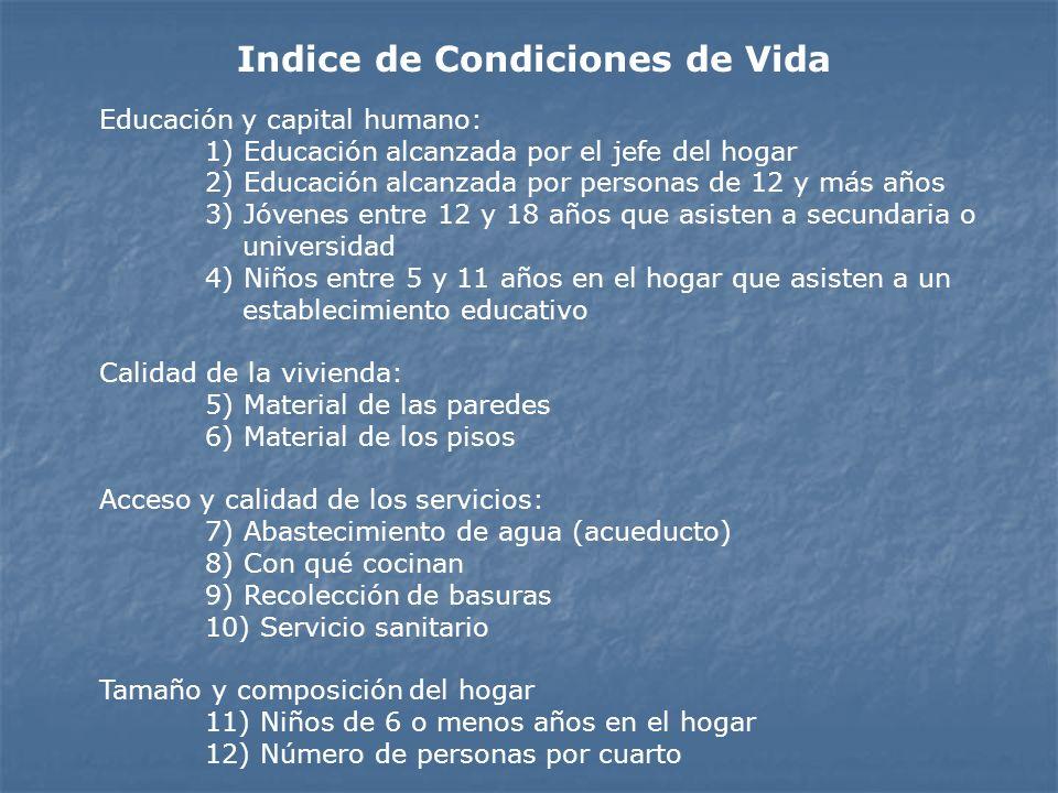 Indice de Condiciones de Vida Educación y capital humano: 1) Educación alcanzada por el jefe del hogar 2) Educación alcanzada por personas de 12 y más