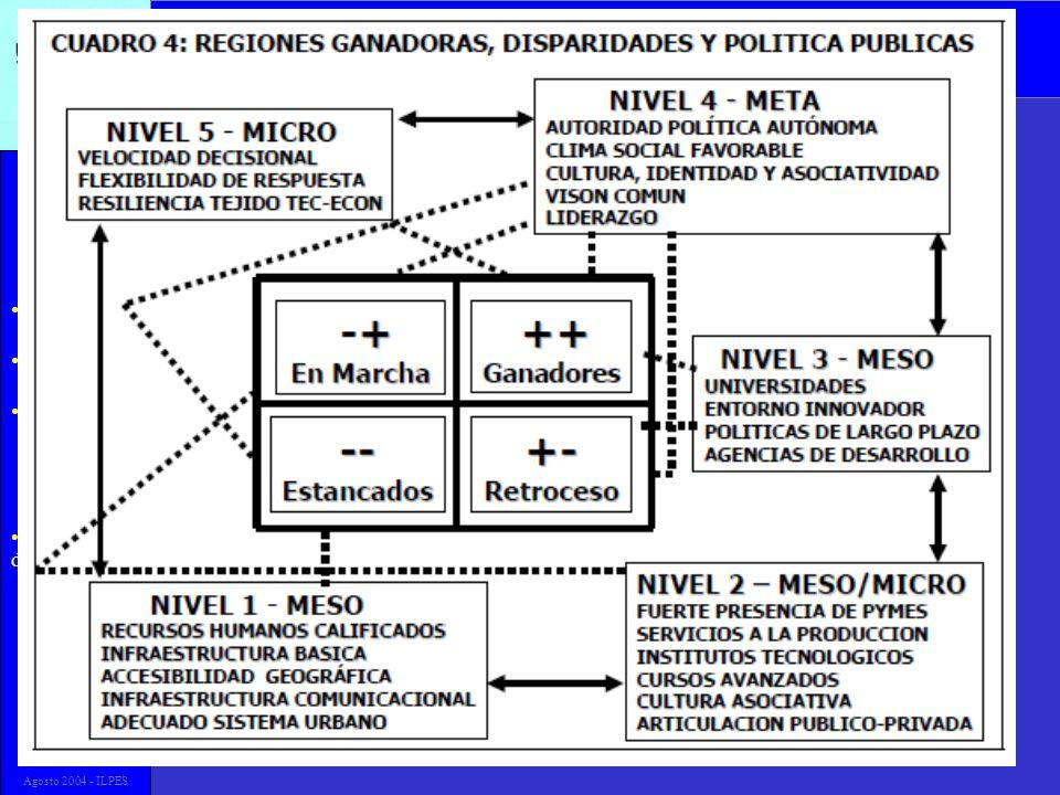 Justificación El indicador Desempeño económico departamental en Colombia Consecuencias de política Temario CEPAL/ILPES Agosto 2004 - ILPES