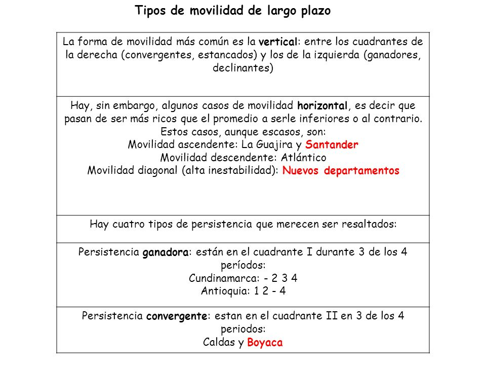 Persistencia perdedora: estan en el cuadrante III durante 3 de los 4 periodos: Cordoba: 1 2 – 4 Meta: 1 – 3 4 Tolima: 1 2 – 4 Sucre: 1 – 3 4 Persistencia semi-perdedora: estan en el cuadrante III durante 2 de los 4 periodos: Cauca: 1 2 - - Cesar: 1 2 - - Choco: 1 – 3 – Caqueta: - 2 3 – Cordoba: - 2 – 4 Qunidio: - 2 – 4 N de Santander: - 2 – 4 Risaralda: - 2 3 – Huila: - - 3 4