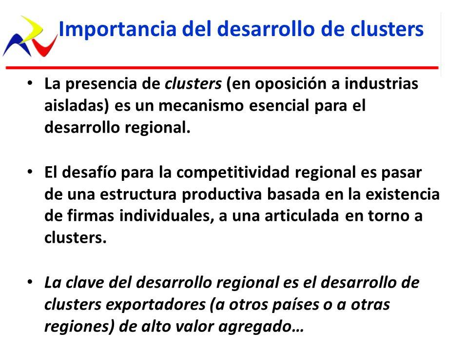 La presencia de clusters (en oposición a industrias aisladas) es un mecanismo esencial para el desarrollo regional. El desafío para la competitividad
