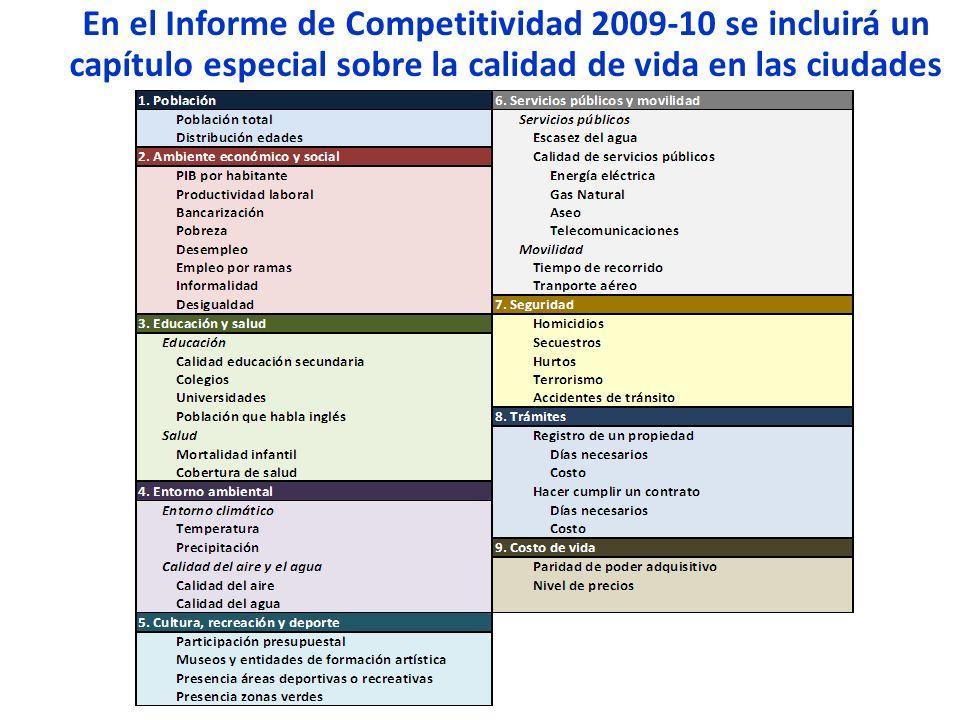 En el Informe de Competitividad 2009-10 se incluirá un capítulo especial sobre la calidad de vida en las ciudades de Colombia