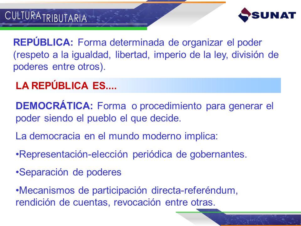 REPÚBLICA: Forma determinada de organizar el poder (respeto a la igualdad, libertad, imperio de la ley, división de poderes entre otros). LA REPÚBLICA