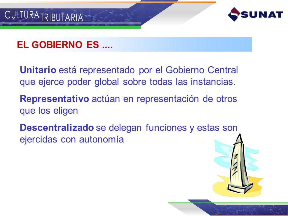 Unitario está representado por el Gobierno Central que ejerce poder global sobre todas las instancias. Representativo actúan en representación de otro