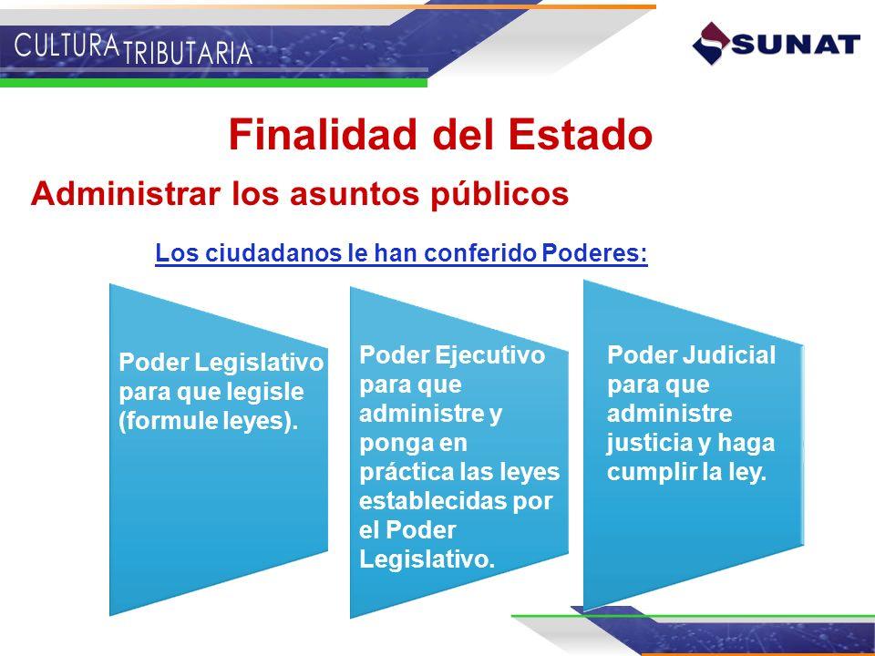 Finalidad del Estado Administrar los asuntos públicos Los ciudadanos le han conferido Poderes: Poder Legislativo para que legisle (formule leyes). Pod