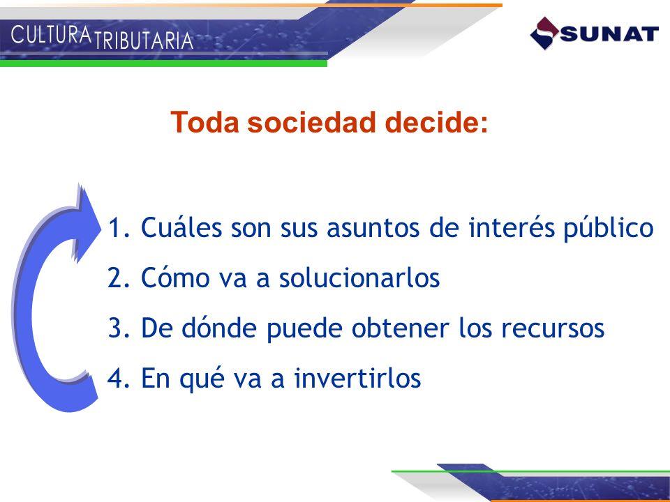 Toda sociedad decide: 1.Cuáles son sus asuntos de interés público 2.Cómo va a solucionarlos 3.De dónde puede obtener los recursos 4.En qué va a invert