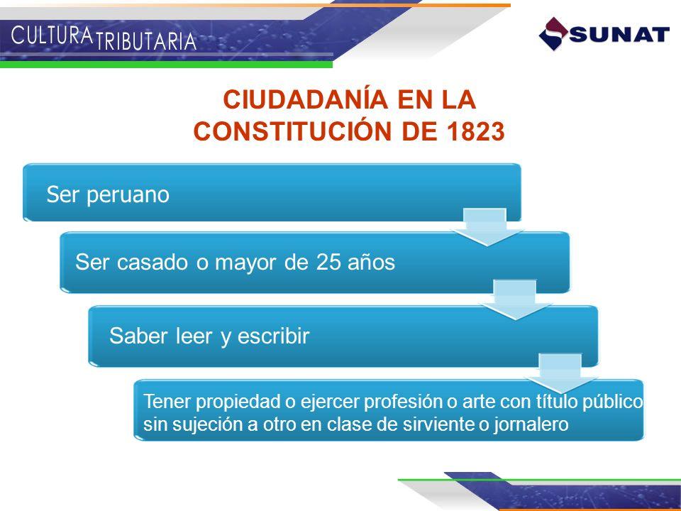 CIUDADANÍA EN LA CONSTITUCIÓN DE 1823 Ser peruano Ser casado o mayor de 25 años Saber leer y escribir Tener propiedad o ejercer profesión o arte con t