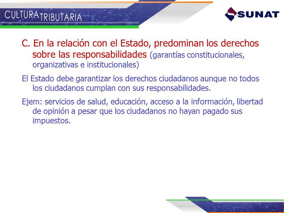 C. En la relación con el Estado, predominan los derechos sobre las responsabilidades (garantías constitucionales, organizativas e institucionales) El