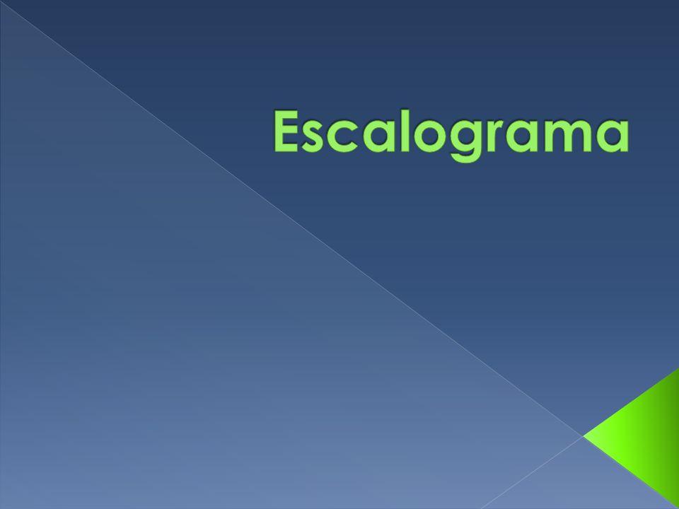 Es un estudio de opinión pública que aplica anualmente alrededor de 19.000 entrevistas en 18 países de América Latina representando a más de 400 millones de habitantes.