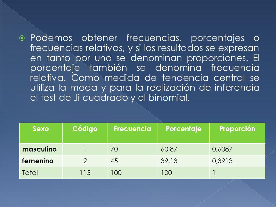 Podemos obtener frecuencias, porcentajes o frecuencias relativas, y si los resultados se expresan en tanto por uno se denominan proporciones. El porce