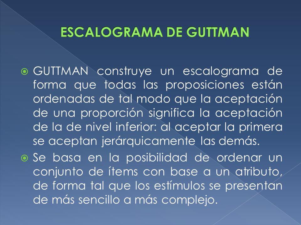 GUTTMAN construye un escalograma de forma que todas las proposiciones están ordenadas de tal modo que la aceptación de una proporción significa la ace