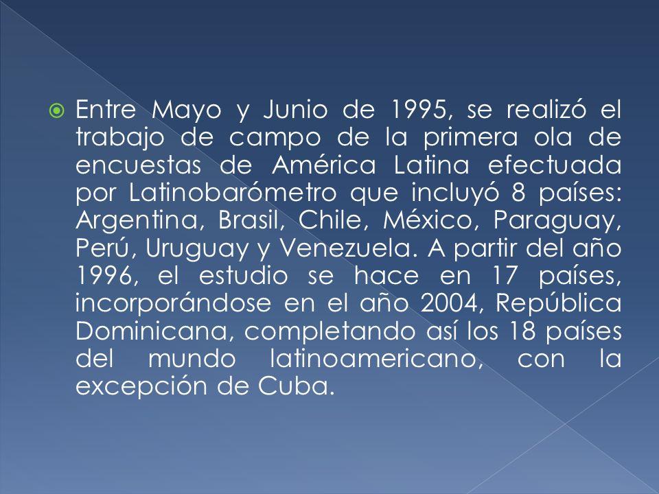 Entre Mayo y Junio de 1995, se realizó el trabajo de campo de la primera ola de encuestas de América Latina efectuada por Latinobarómetro que incluyó