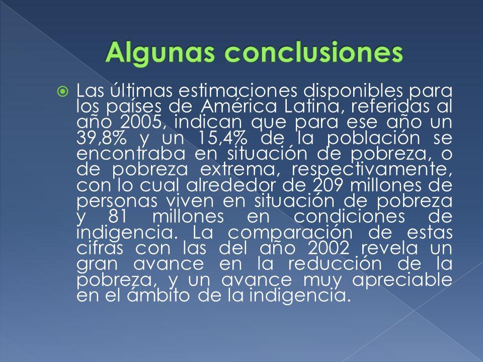 Las últimas estimaciones disponibles para los países de América Latina, referidas al año 2005, indican que para ese año un 39,8% y un 15,4% de la pobl
