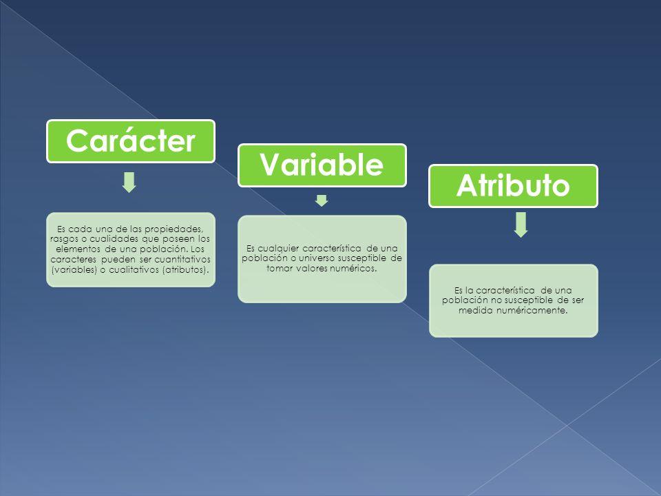 Carácter Es cada una de las propiedades, rasgos o cualidades que poseen los elementos de una población. Los caracteres pueden ser cuantitativos (varia