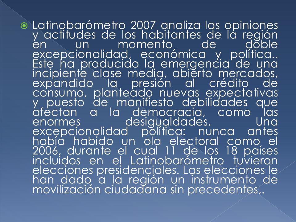 Latinobarómetro 2007 analiza las opiniones y actitudes de los habitantes de la región en un momento de doble excepcionalidad, económica y política.. E