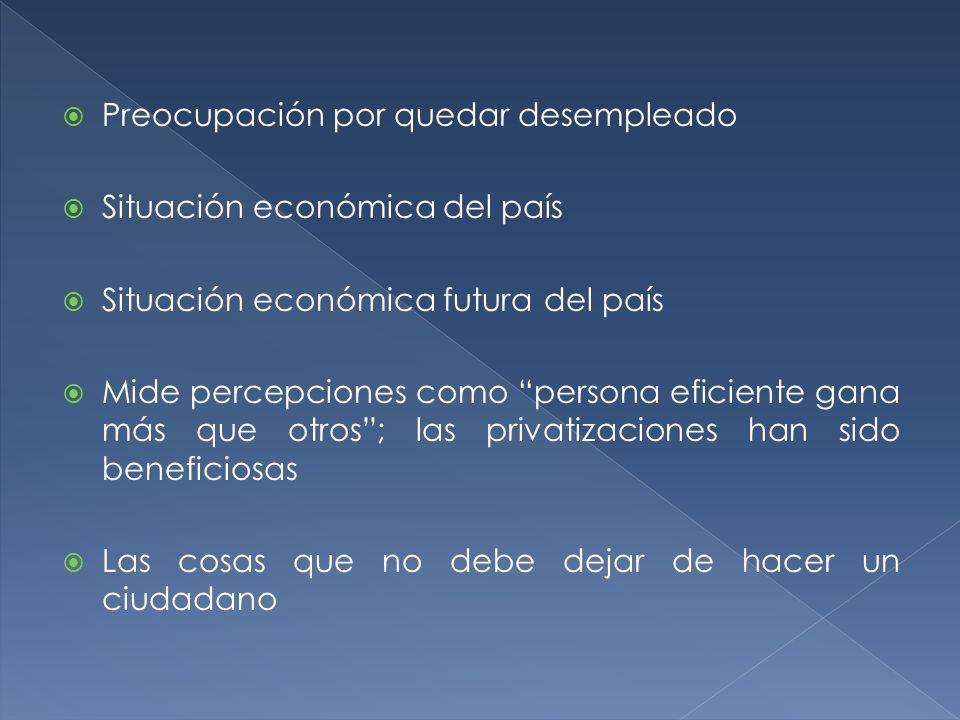 Preocupación por quedar desempleado Situación económica del país Situación económica futura del país Mide percepciones como persona eficiente gana más