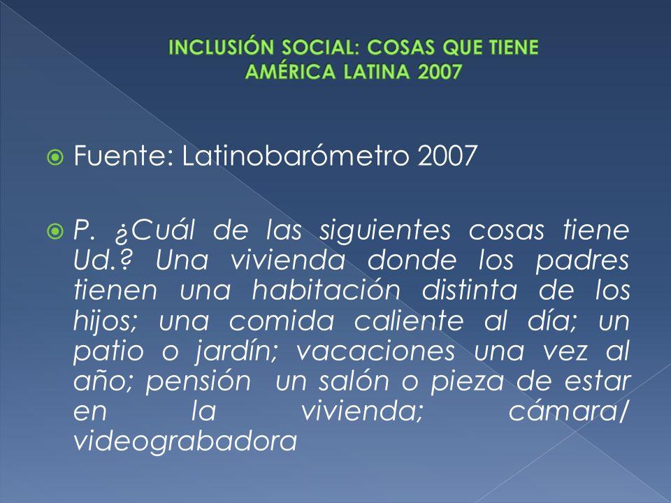 Fuente: Latinobarómetro 2007 P. ¿Cuál de las siguientes cosas tiene Ud.? Una vivienda donde los padres tienen una habitación distinta de los hijos; un