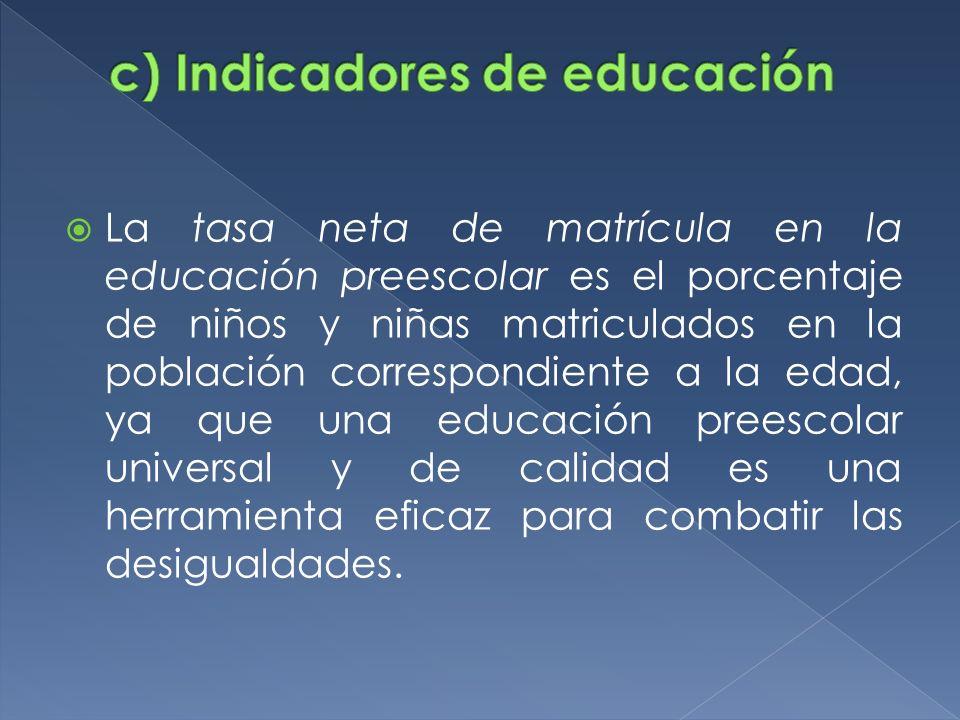 La tasa neta de matrícula en la educación preescolar es el porcentaje de niños y niñas matriculados en la población correspondiente a la edad, ya que