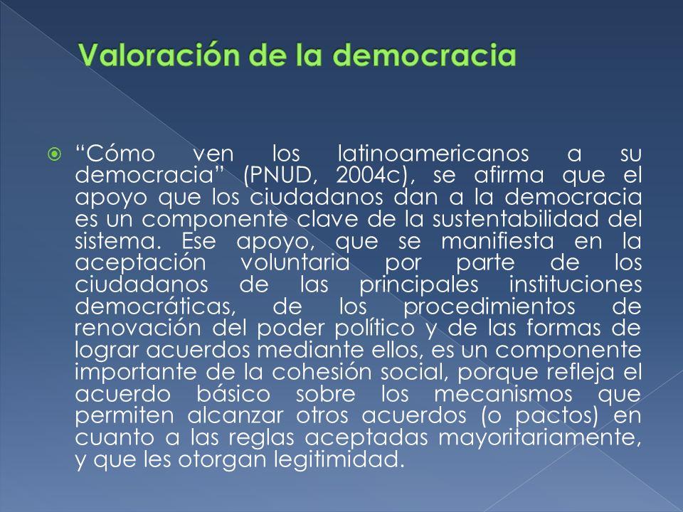 Cómo ven los latinoamericanos a su democracia (PNUD, 2004c), se afirma que el apoyo que los ciudadanos dan a la democracia es un componente clave de l