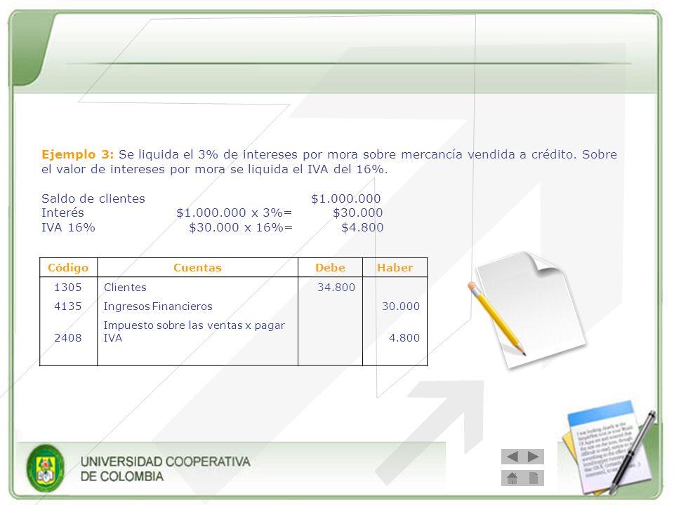 Ejemplo 3: Se liquida el 3% de intereses por mora sobre mercancía vendida a crédito. Sobre el valor de intereses por mora se liquida el IVA del 16%. S