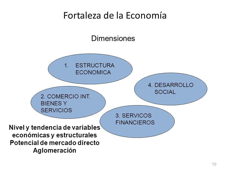 Fortaleza de la Economía 10 1.ESTRUCTURA ECONOMICA 2. COMERCIO INT. BIENES Y SERVICIOS 3. SERVICOS FINANCIEROS 4. DESARROLLO SOCIAL Nivel y tendencia