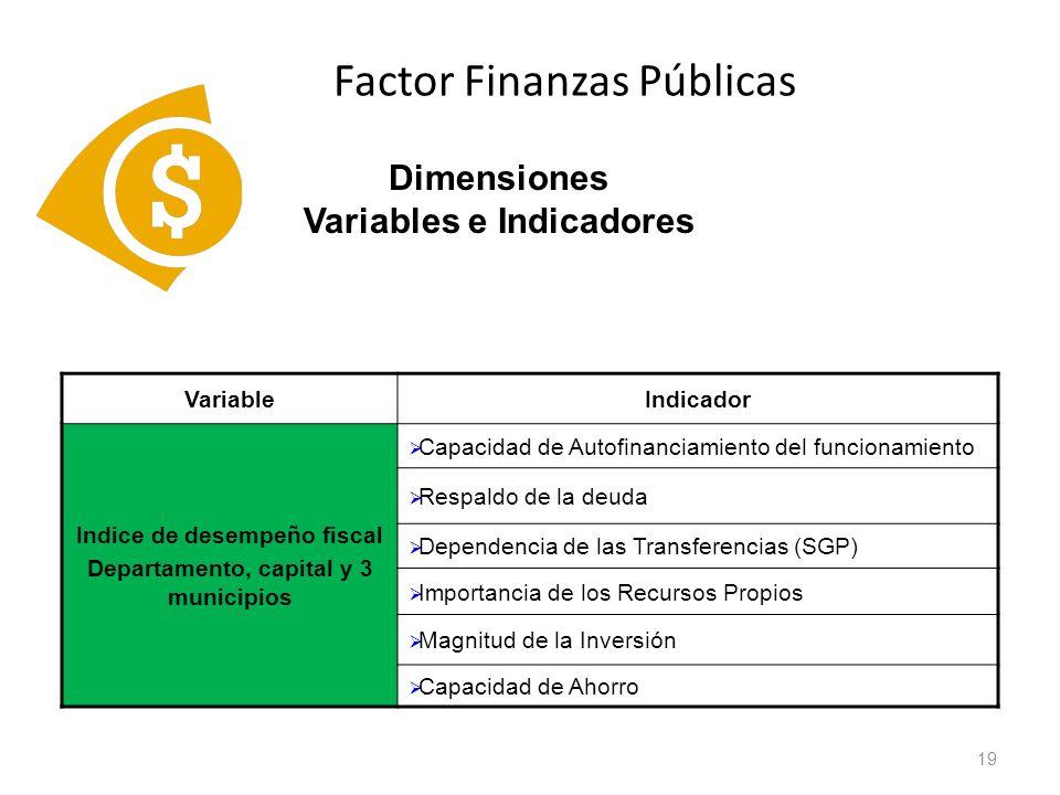 Factor Finanzas Públicas 19 Dimensiones Variables e Indicadores VariableIndicador Indice de desempeño fiscal Departamento, capital y 3 municipios Capa