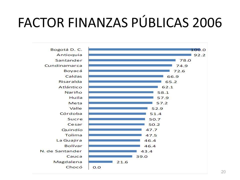 FACTOR FINANZAS PÚBLICAS 2006 20