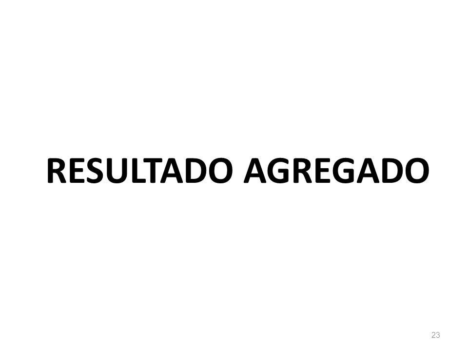 RESULTADO AGREGADO 23