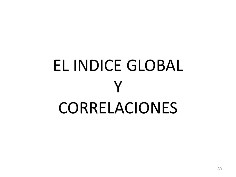 EL INDICE GLOBAL Y CORRELACIONES 33