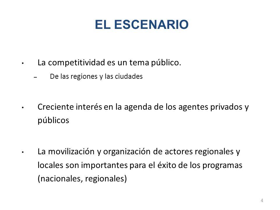 La competitividad es un tema público. – De las regiones y las ciudades Creciente interés en la agenda de los agentes privados y públicos La movilizaci