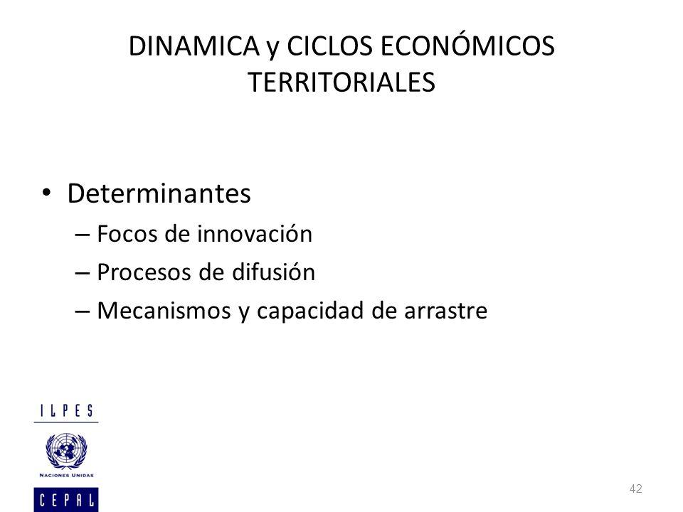 DINAMICA y CICLOS ECONÓMICOS TERRITORIALES Determinantes – Focos de innovación – Procesos de difusión – Mecanismos y capacidad de arrastre 42
