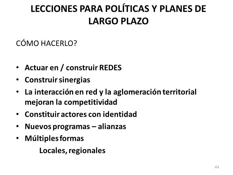 LECCIONES PARA POLÍTICAS Y PLANES DE LARGO PLAZO CÓMO HACERLO? Actuar en / construir REDES Construir sinergias La interacción en red y la aglomeración