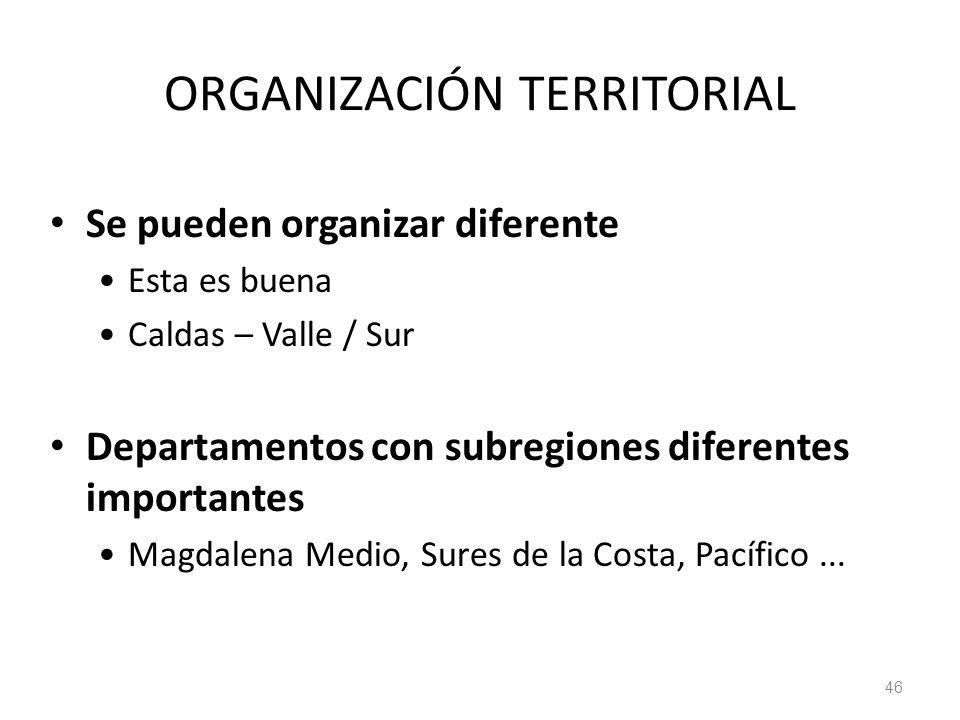 ORGANIZACIÓN TERRITORIAL Se pueden organizar diferente Esta es buena Caldas – Valle / Sur Departamentos con subregiones diferentes importantes Magdale