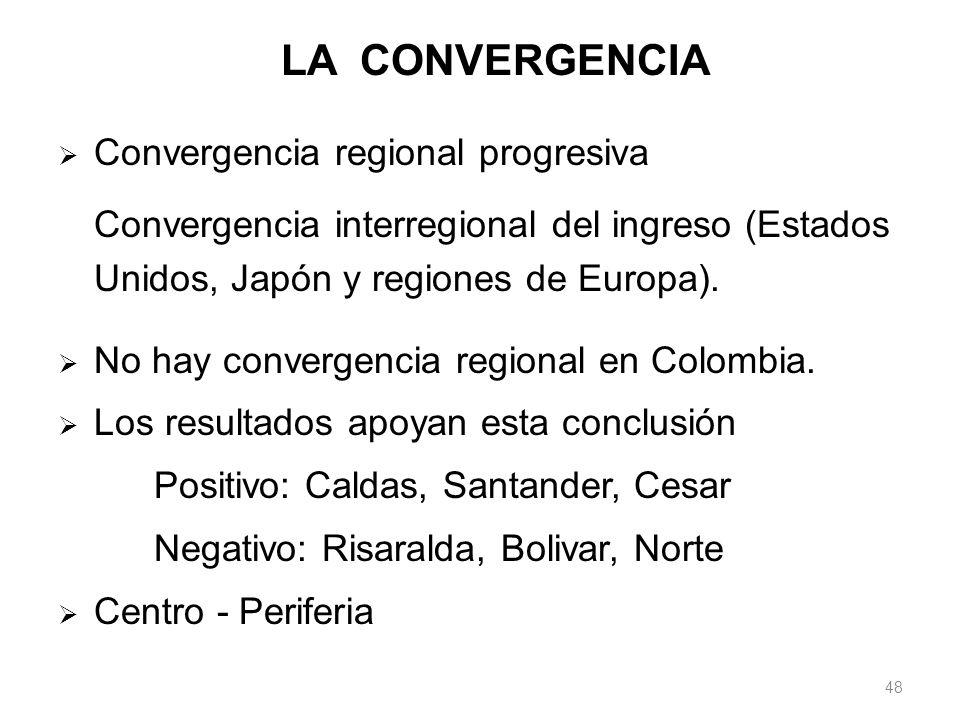 Convergencia regional progresiva Convergencia interregional del ingreso (Estados Unidos, Japón y regiones de Europa). No hay convergencia regional en