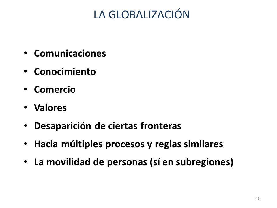 LA GLOBALIZACIÓN Comunicaciones Conocimiento Comercio Valores Desaparición de ciertas fronteras Hacia múltiples procesos y reglas similares La movilid
