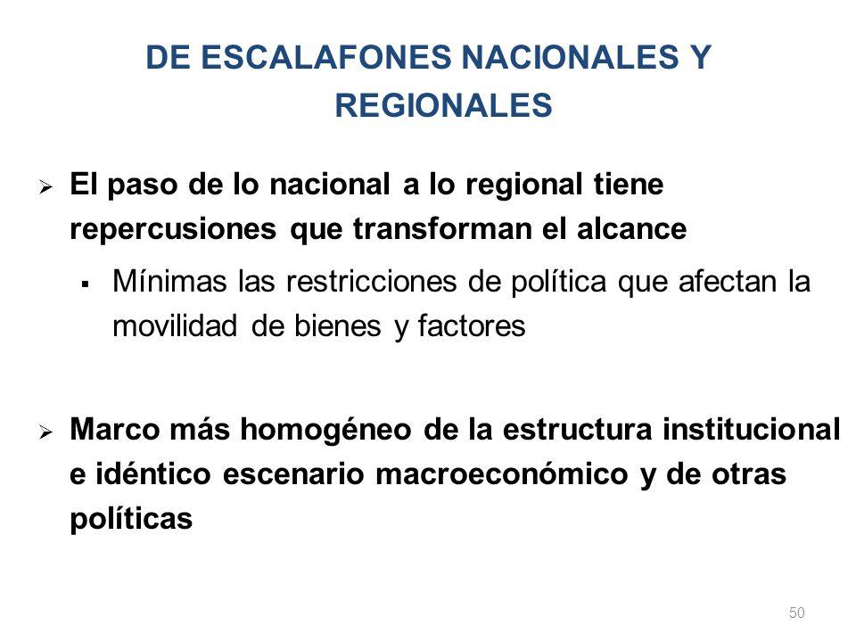 El paso de lo nacional a lo regional tiene repercusiones que transforman el alcance Mínimas las restricciones de política que afectan la movilidad de