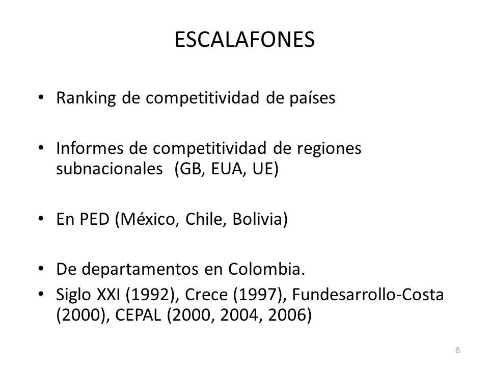 ESCALAFONES Ranking de competitividad de países Informes de competitividad de regiones subnacionales (GB, EUA, UE) En PED (México, Chile, Bolivia) De