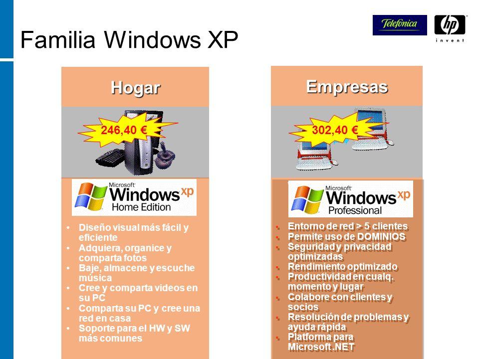 Familia Windows XP Windows XP Home Edition Diseño visual más fácil y eficiente Adquiera, organice y comparta fotos Baje, almacene y escuche música Cre