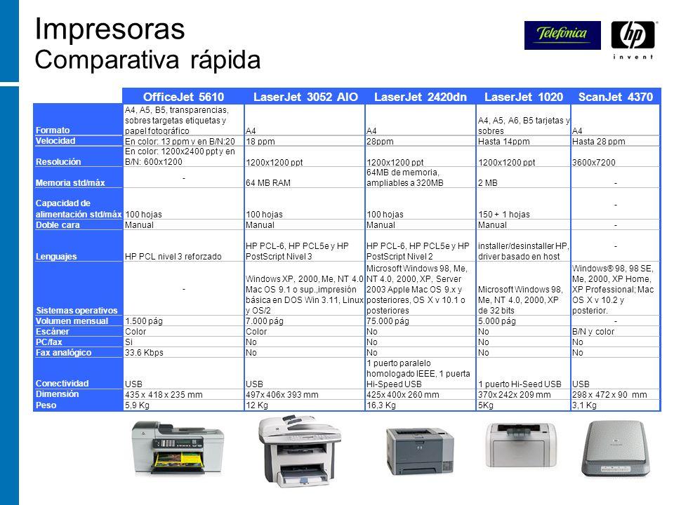 Impresoras Comparativa rápida OfficeJet 5610LaserJet 3052 AIOLaserJet 2420dnLaserJet 1020ScanJet 4370 Formato A4, A5, B5, transparencias, sobres targe