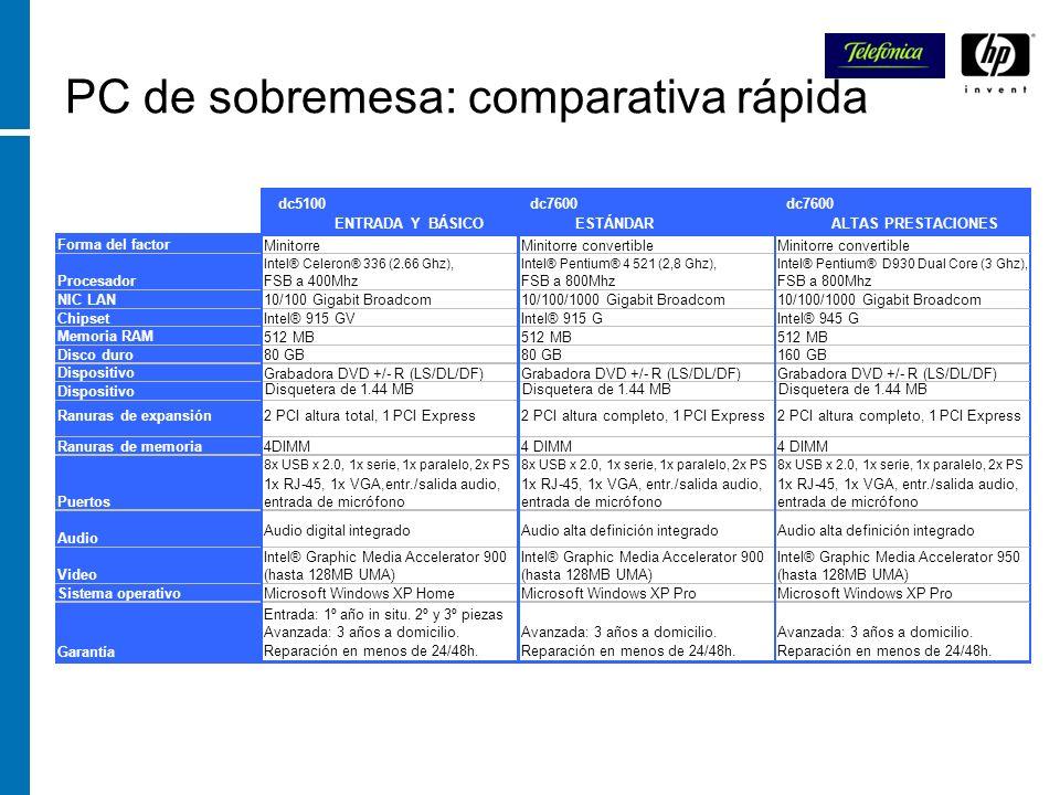 PC de sobremesa: comparativa rápida dc5100 ENTRADA Y BÁSICO dc7600 ESTÁNDAR dc7600 ALTAS PRESTACIONES Forma del factor MinitorreMinitorre convertible