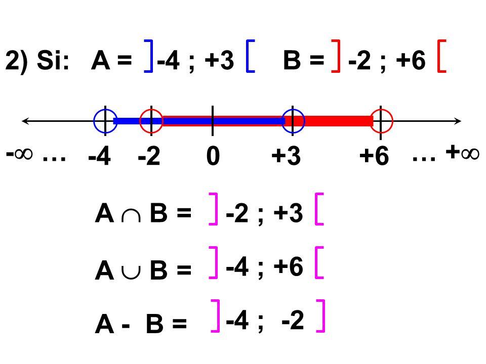 0-4-2+3+6 - …… + -2 ; +3A B = A B = -4 ; +6 -4 ; +3-2 ; +6 A = B = 2) Si: A - B = -4 ; -2