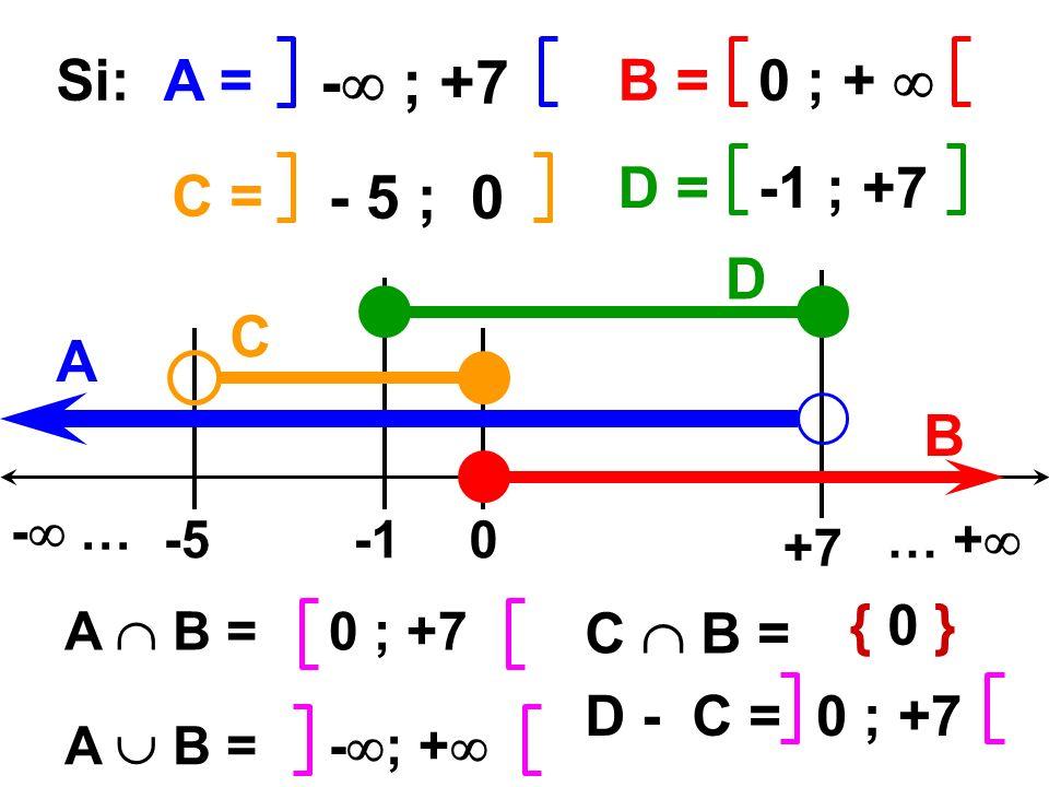 - ; +7 0 ; + A = B =B = Si: - 5 ; 0 -1 ; +7 C = D =D = 0-5 +7 - … … + A C B D 0 ; +7 A B = A B =- ; + C B = { 0 } D - C = 0 ; +7